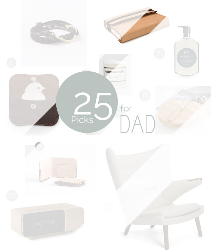 Men-bloesem-gift-guides-SNEAK